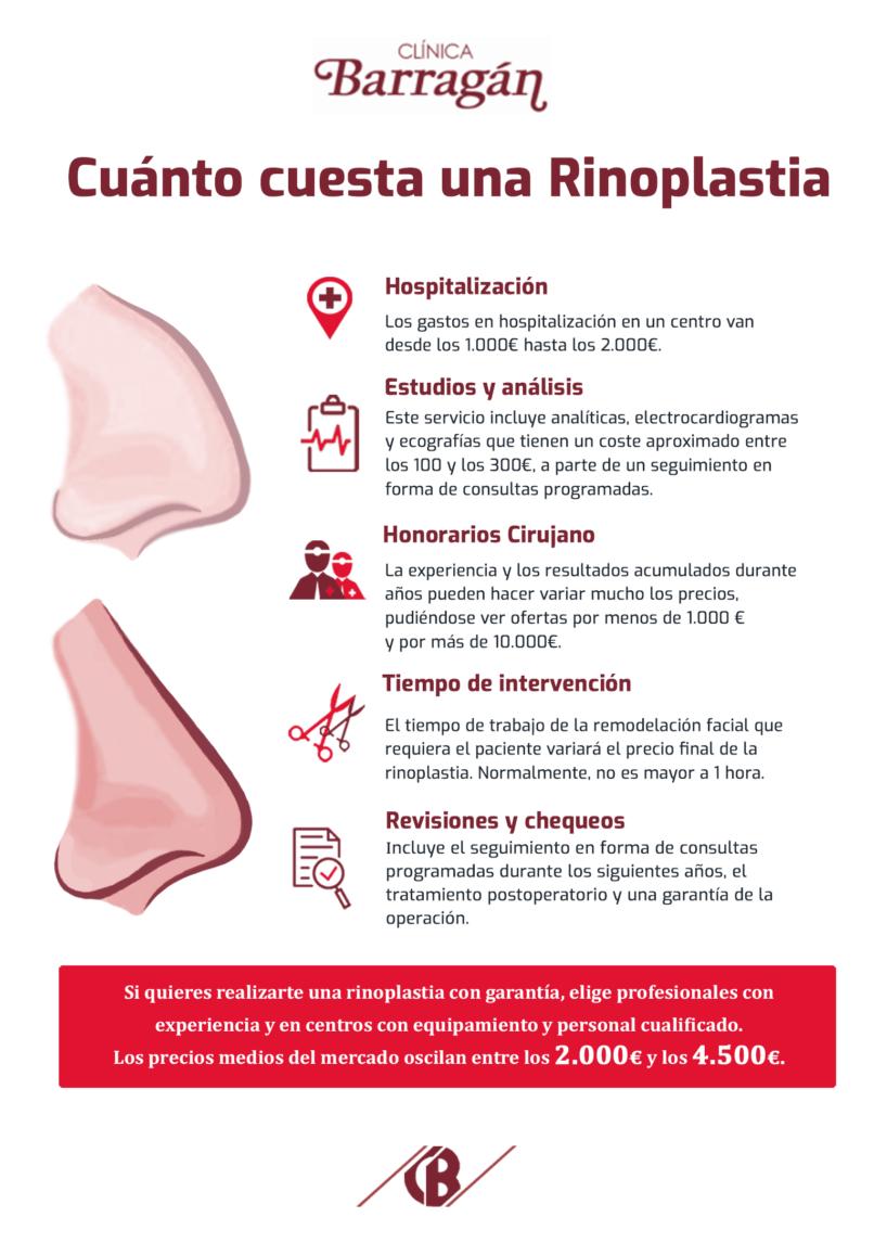 coste y precios de operacion de rinoplastia